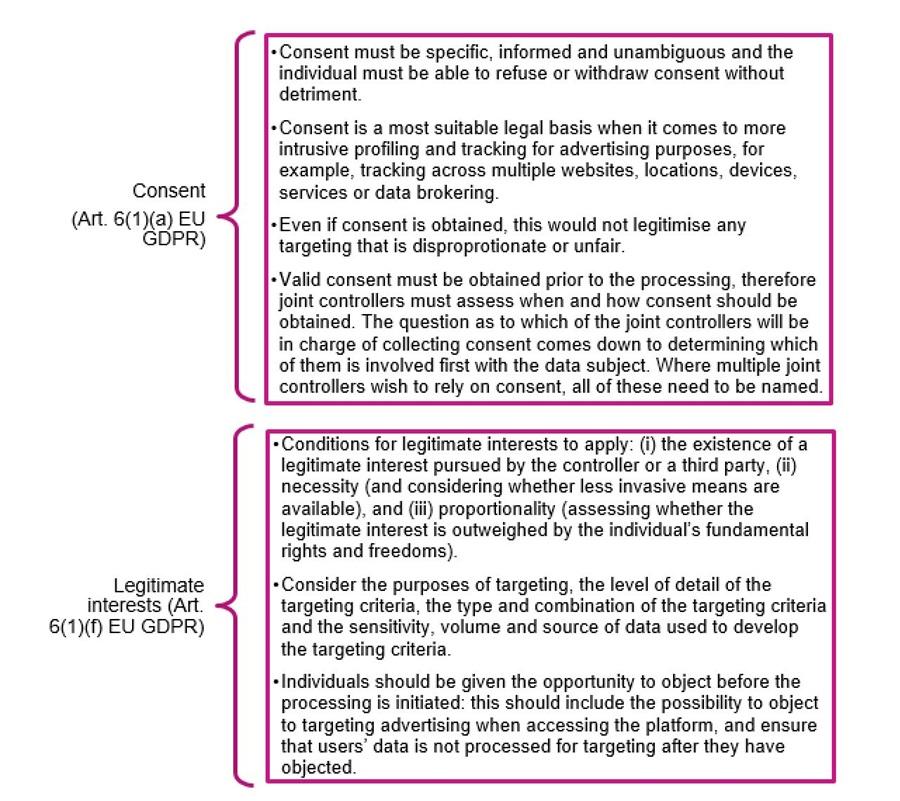 GDPR and legit interest definitions