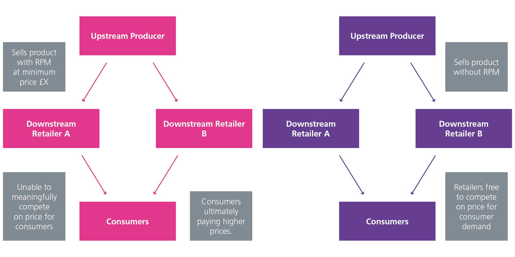 Diagram for WLU Web version